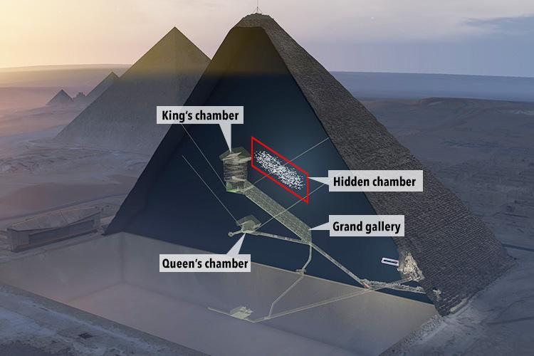 The hidden chamber found in the Great Pyramid of Giza in 2017