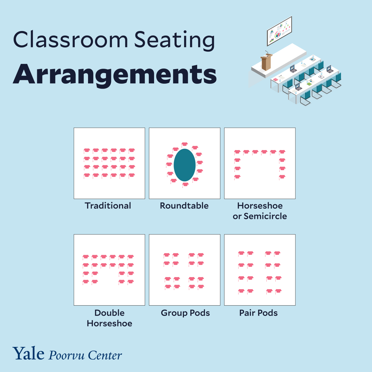 Six examples of seating arrangements